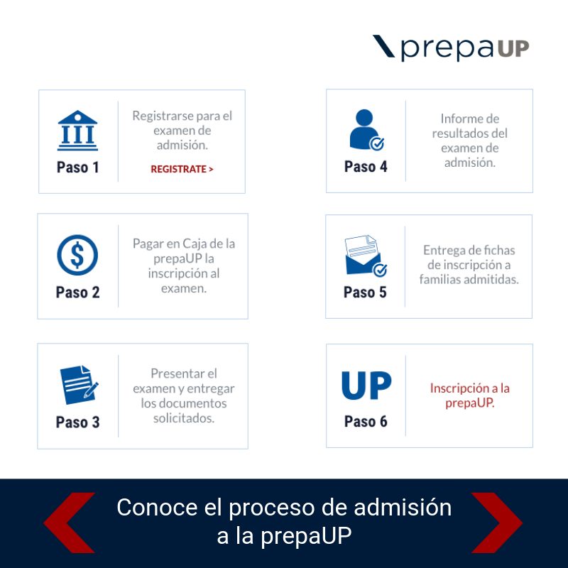 prepaup-varonil-proceso-inscripcion